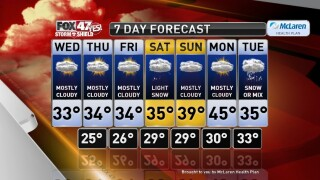 Claire's Forecast 1-29