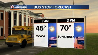 Bus Stop Forecast Nov 19.jpg