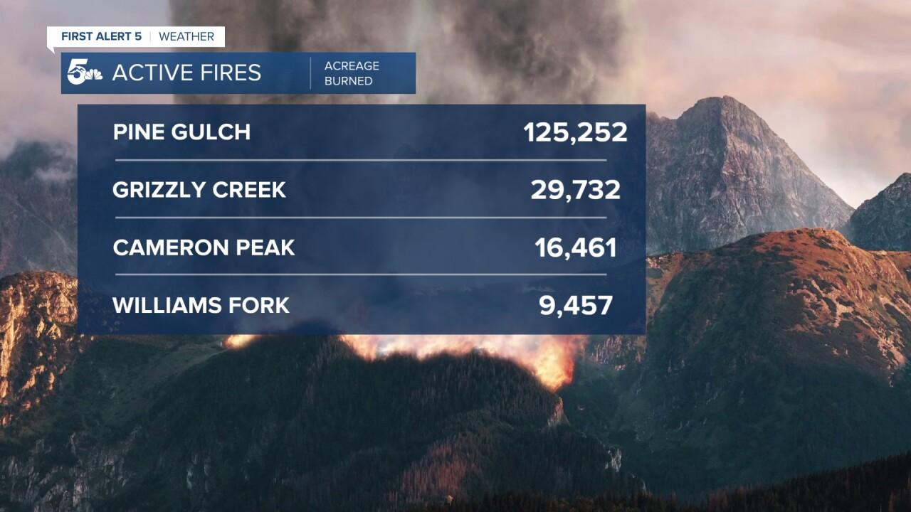Active Colorado Wildfires