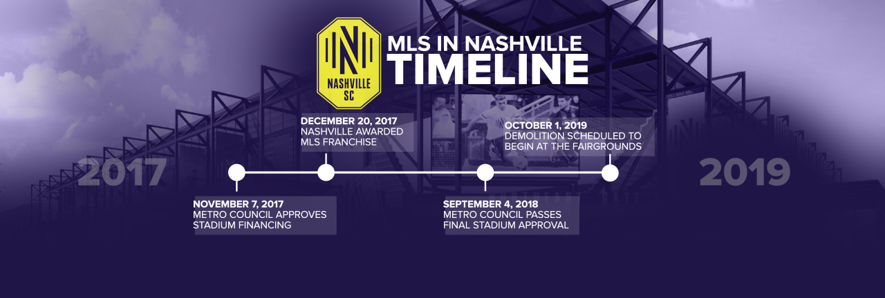 soccer timeline.png