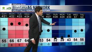 Montana Ag Network Weather: May 3rd
