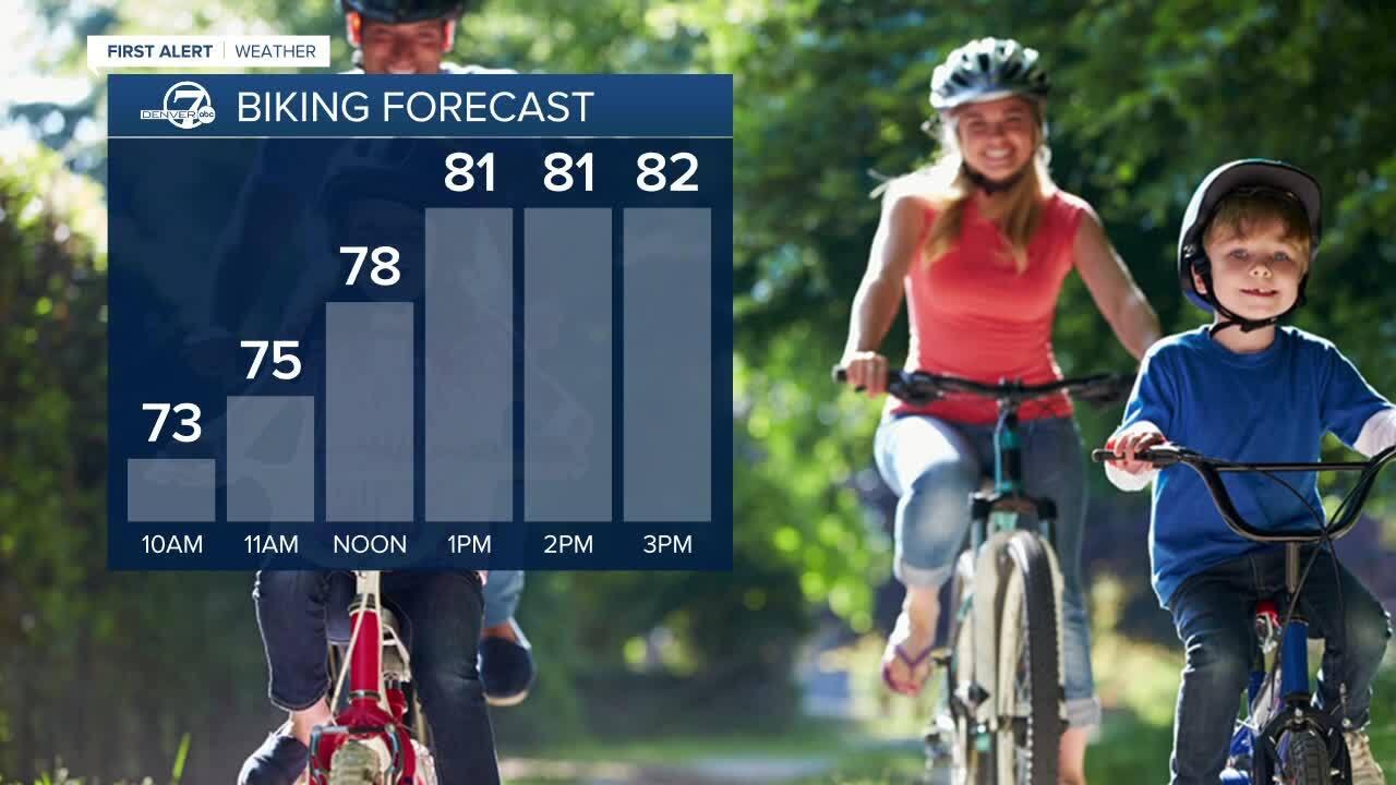 July 14 2020 5:15 a.m. forecast