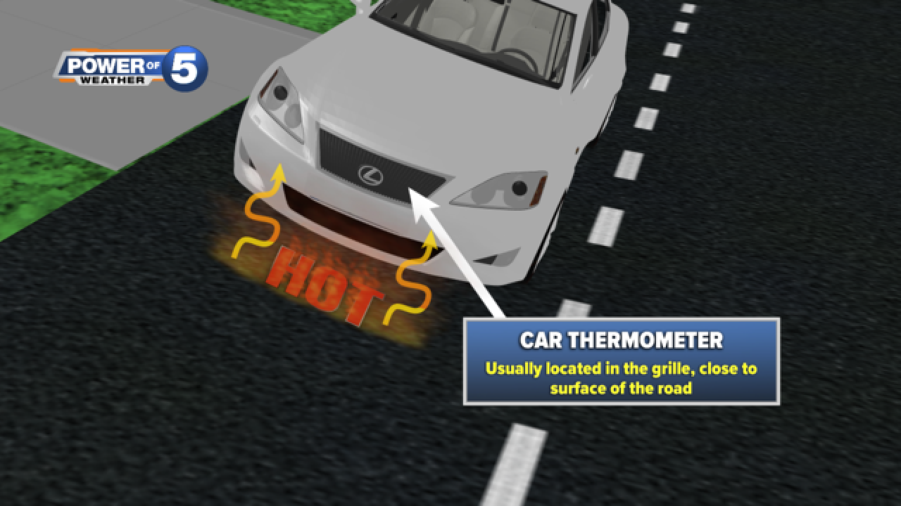 Your car thermometer is probably wrong  Here's why