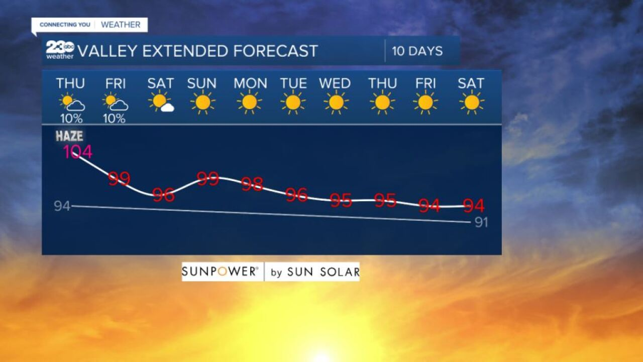 Valley 10-day forecast 9/9/2021