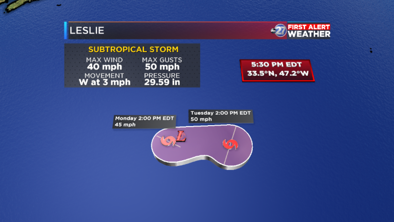 Subtropical Storm Leslie forecast cone (09/23/2018)