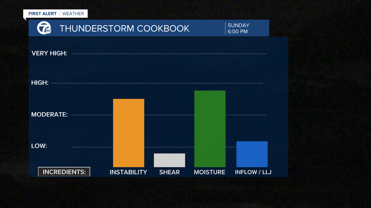 Thunderstorm Cookbook - Mike.png