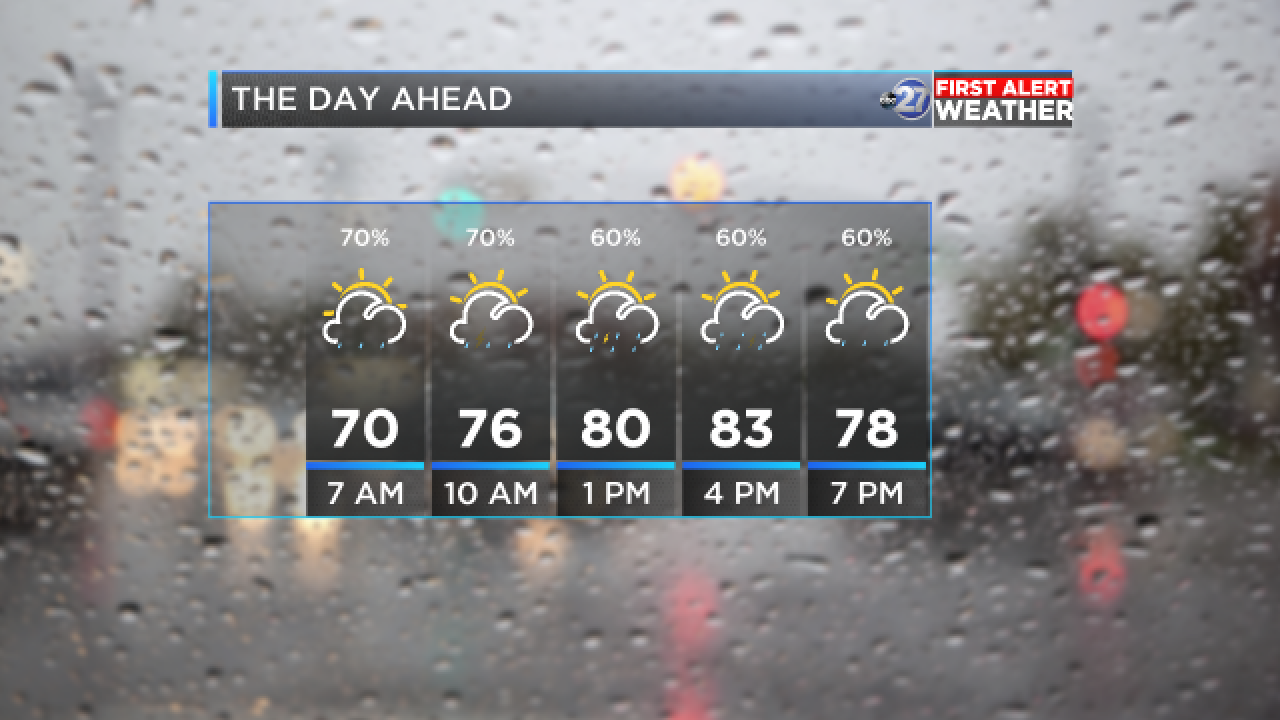 Monday Day Planner (05/21/2018)