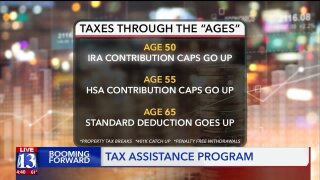 Booming Forward: Never too early to think abouttaxes