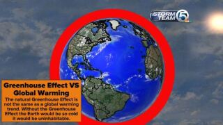 Wednesday's Weather Word: The Greenhouse Effect