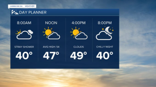 Your Tuesday Day Planner Feb. 18.png