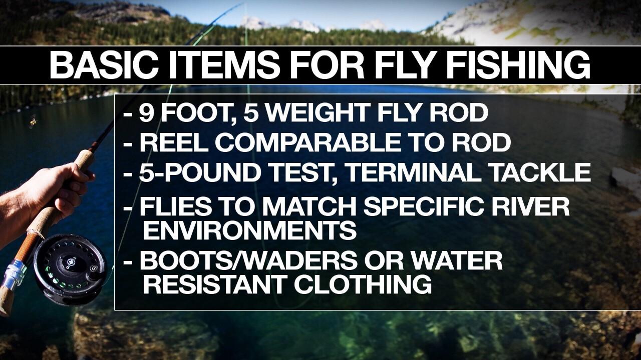 Fly fishing ti