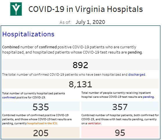 Virginia Department of Health July 1.JPG