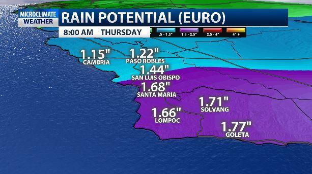 rain potential.JPG