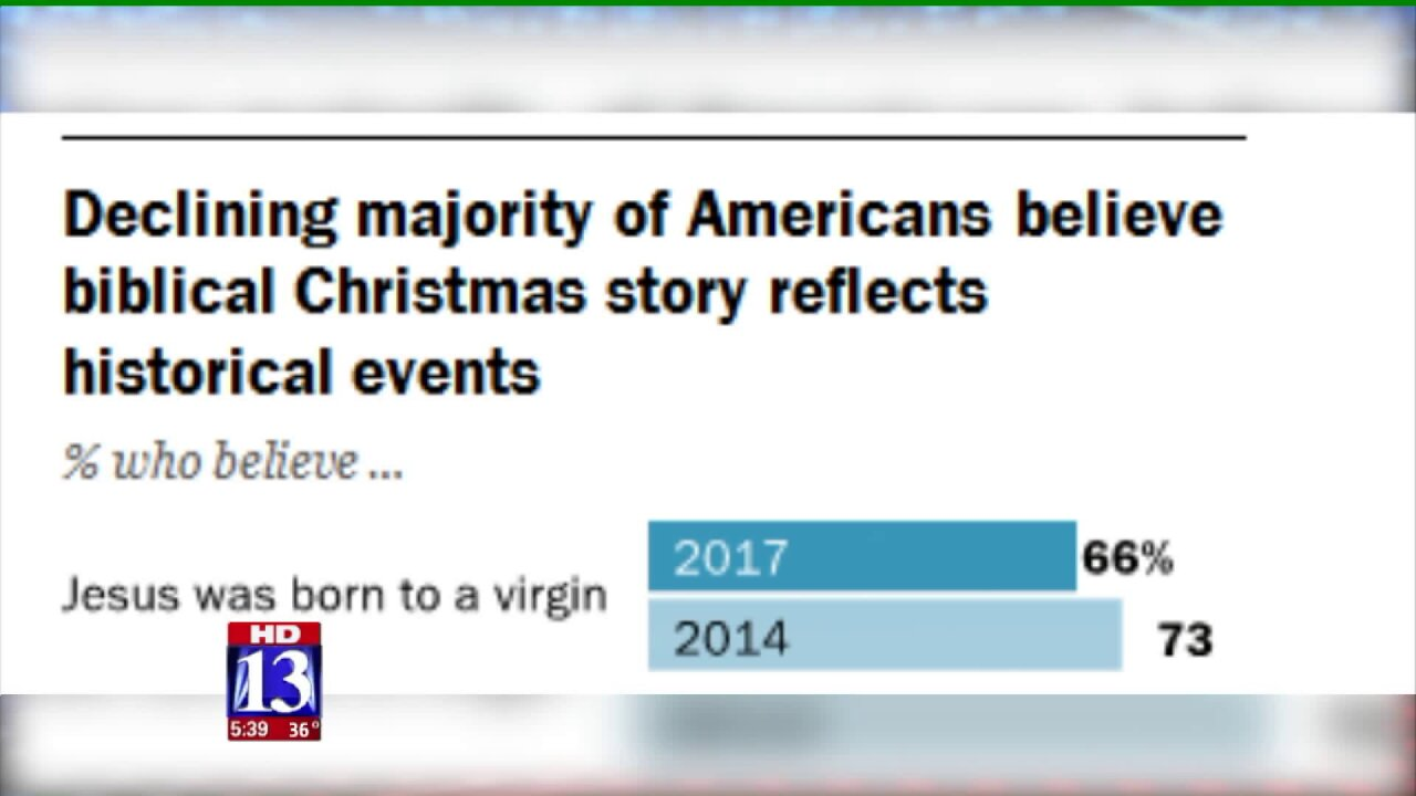Americans are less religious, largely unconcerned about 'War on Christmas'