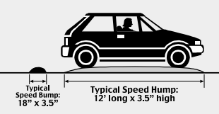Typical Speed Bump vs. Speed Hump