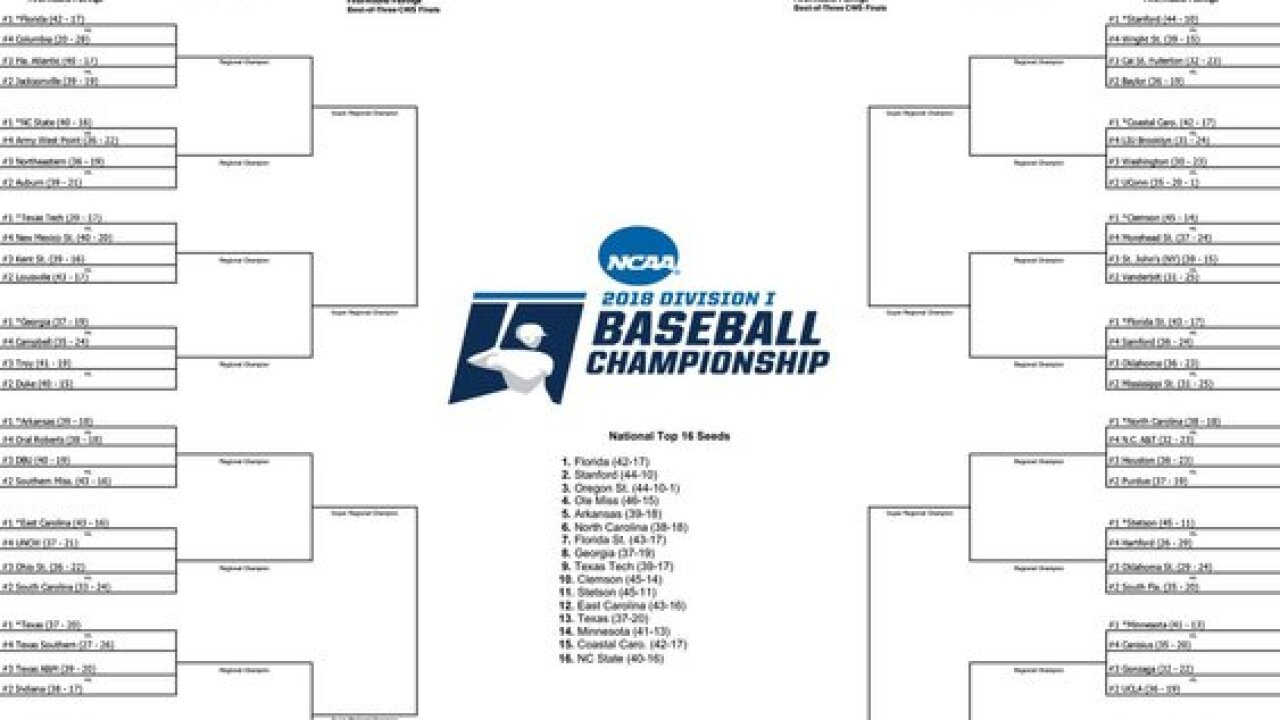 NCAA Baseball Tournament bracket unveiled