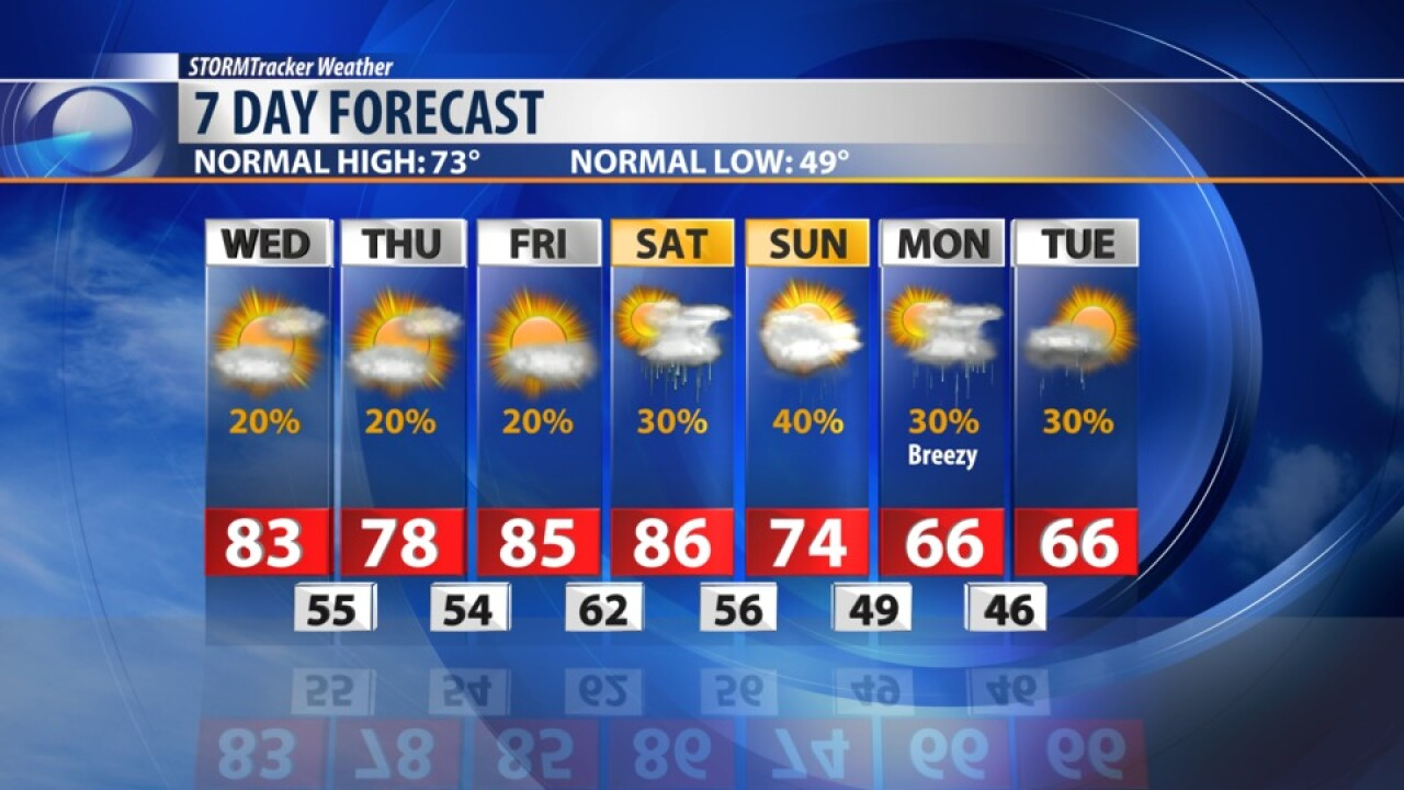 7 DAY FORECAST WEDNESDAY JUNE 3, 2020
