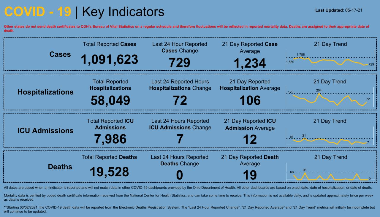 Dashboard _ Key Indicators (51).png