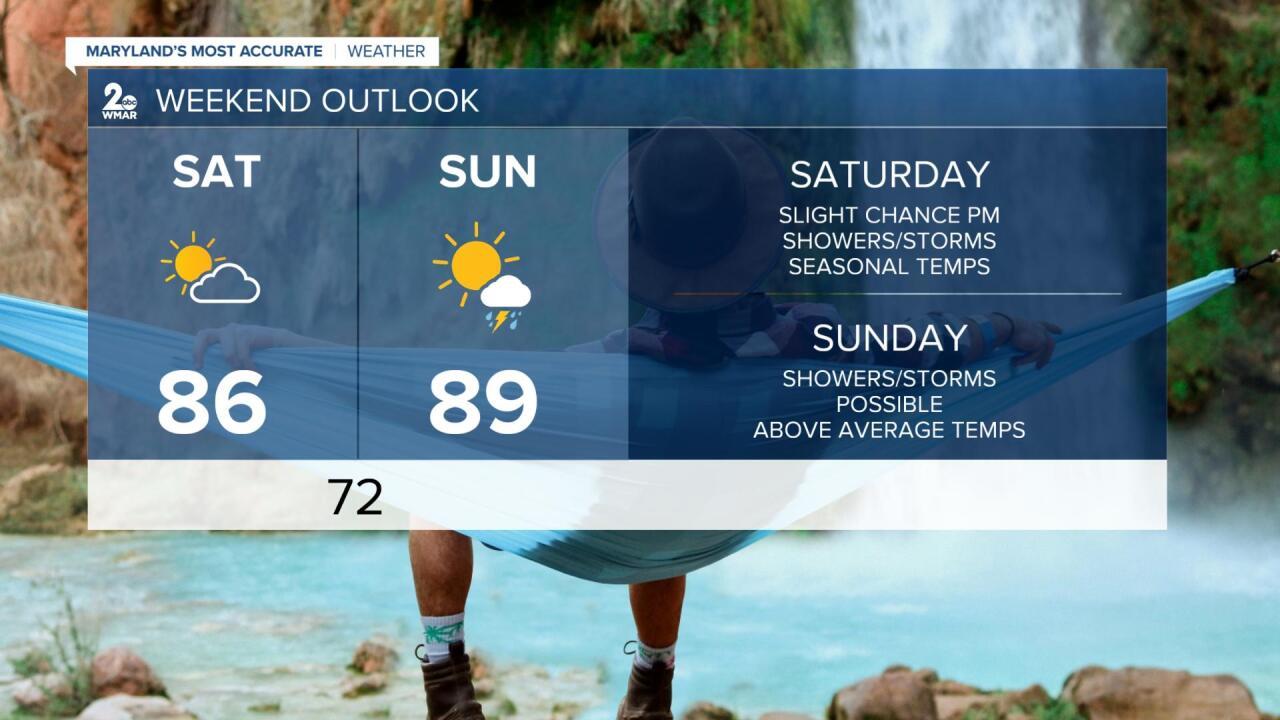 Weekend Forecast.jpg