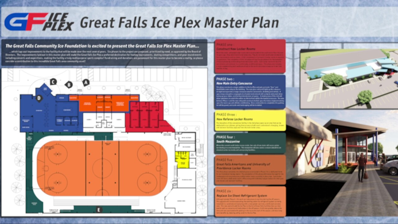 Great Falls Community Ice Foundation unveils Great Falls Ice Plex plans