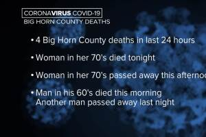Big Horn County reports 3rd COVID-19 death in one day