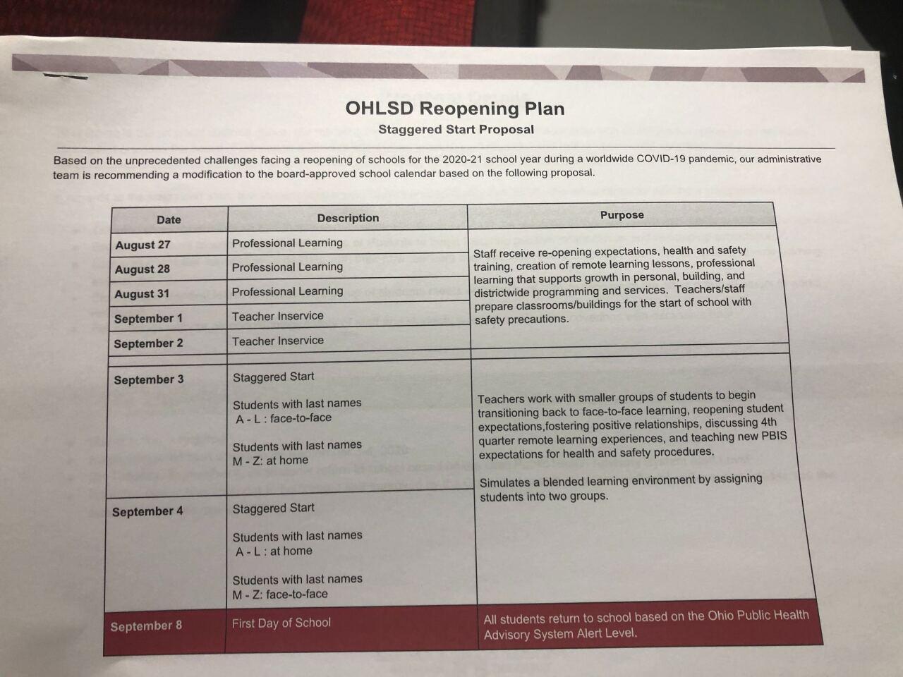 Oak Hills Local School District reopening proposal.jpg
