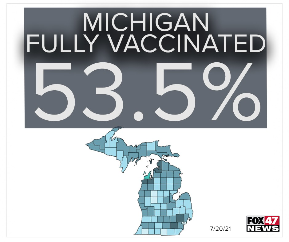 Michigan Fully Vaccinated as of July 23, 2021