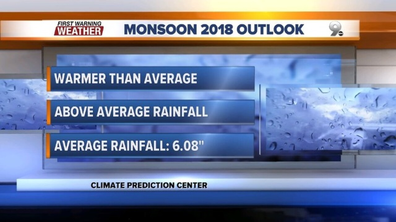 Monsoon 2018: Dry or Wet?