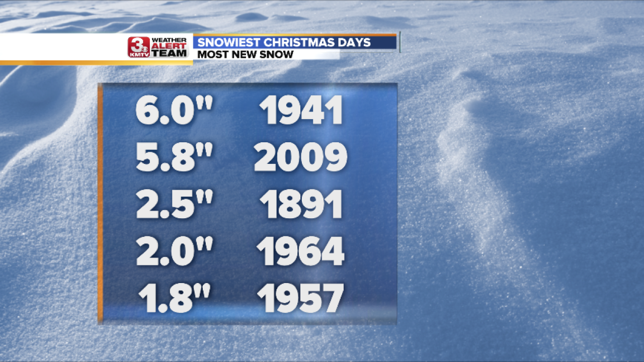 White Christmas Snowiest Christmas.png