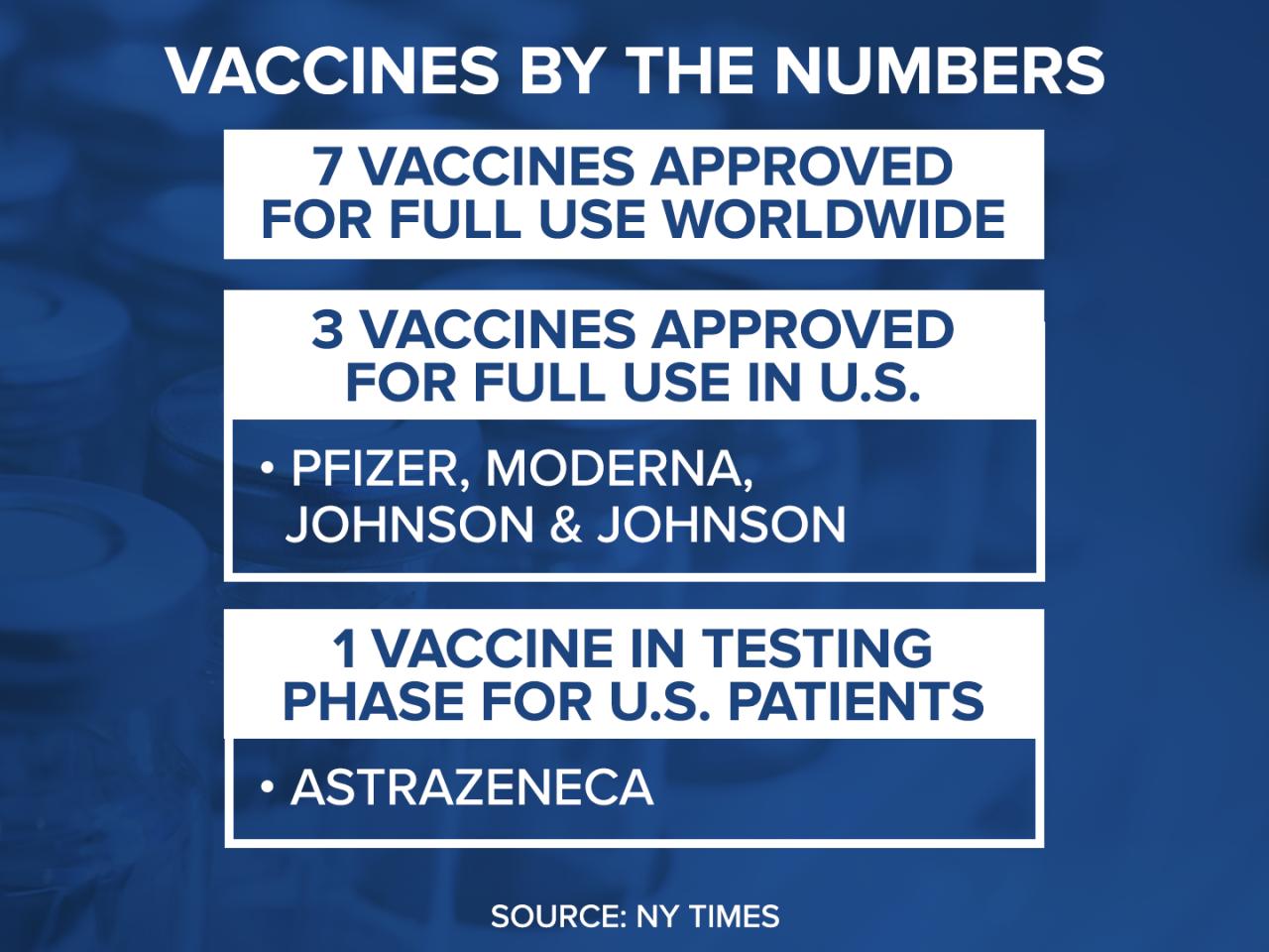 vaccine wisconsin