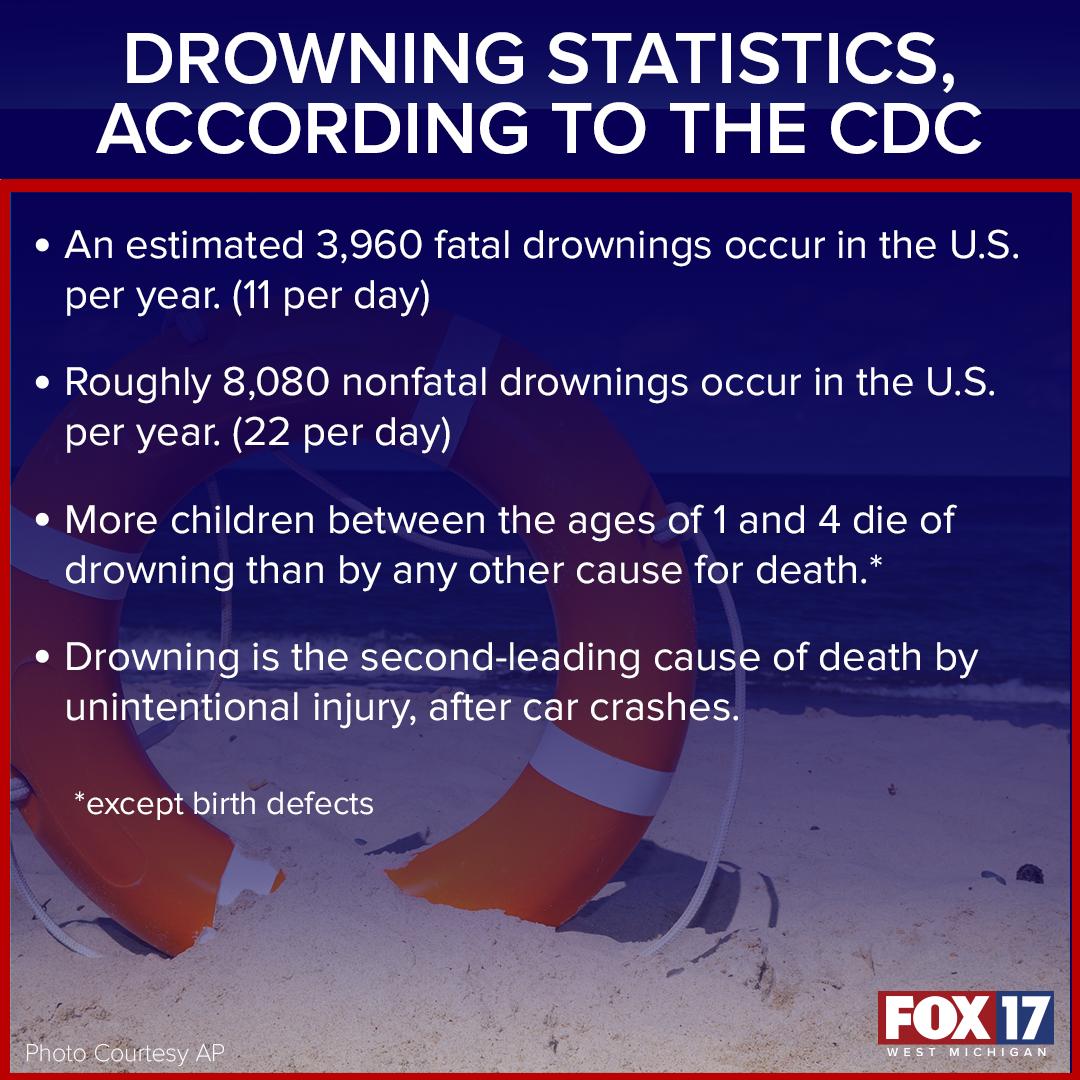 Drowning statistics web_FACTOID copy.png