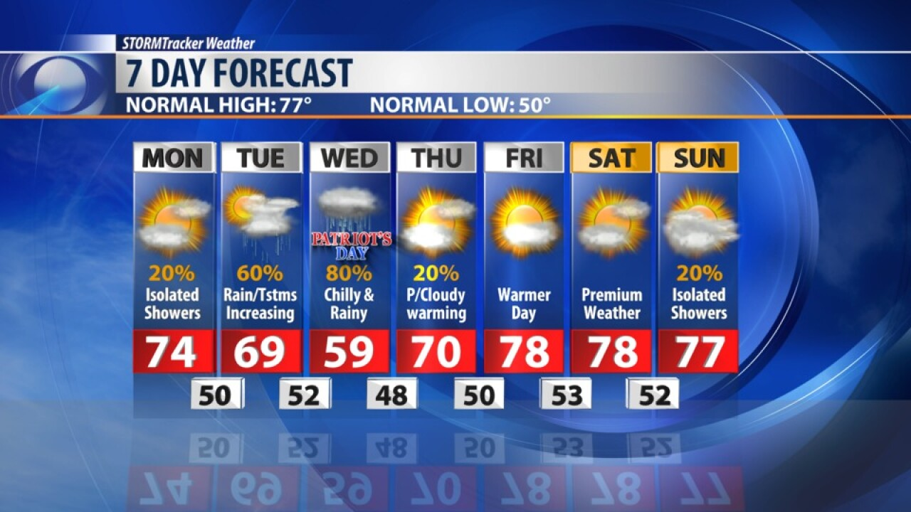 7 DAY FORECAST SEPTEMBER 9, 2019