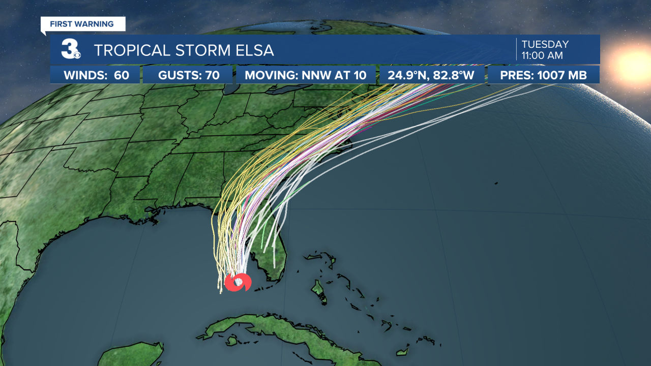 Hurricane Stats Spaghetti (1).png