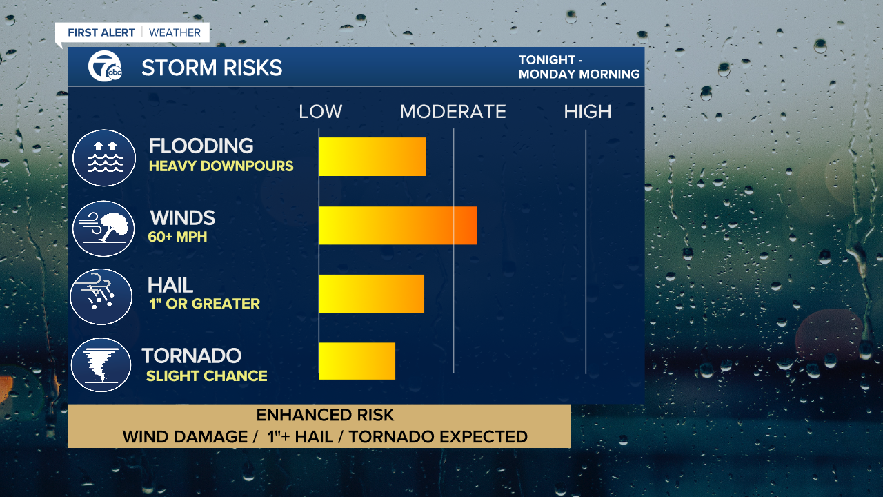Severe Weather Impacts - Mike.png