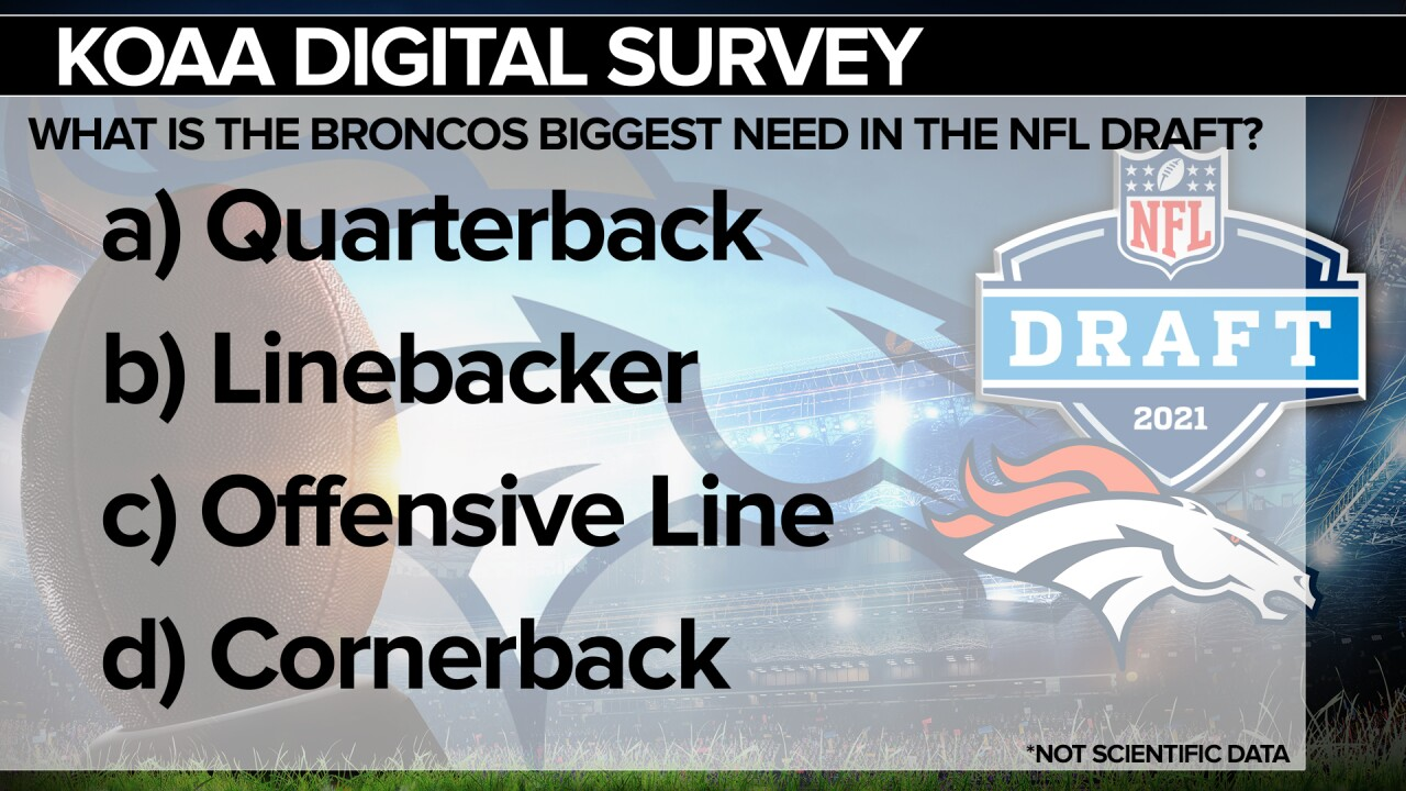 SURVEY Broncos FSG.jpg