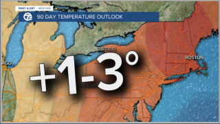 Here's your summer weather outlook for Western New York