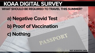 Survey Travel following vaccines