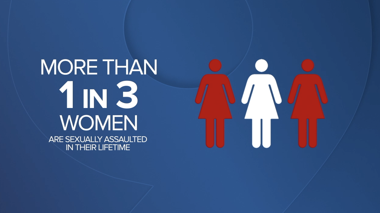 CDC: More than 1 in 3 women experience sexual assault in their lifetime