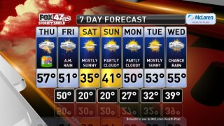 Claire's Forecast 3-19
