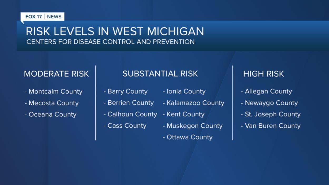 Risk levels.JPG