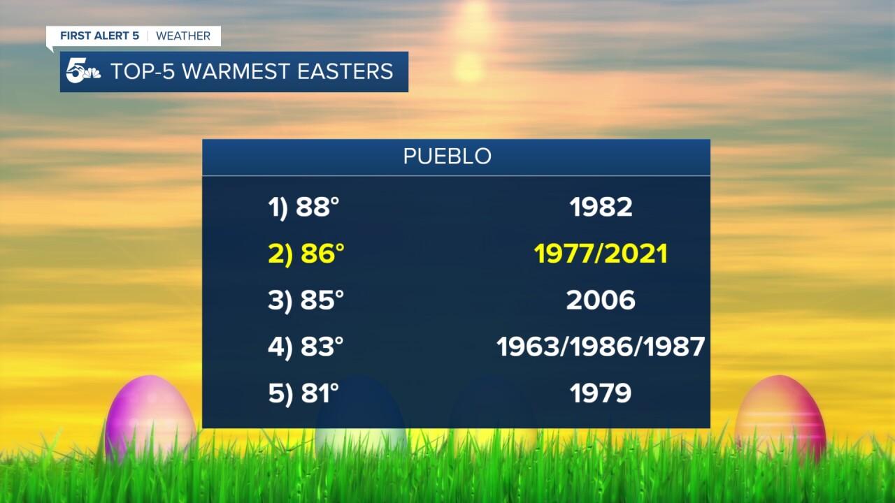 Pueblo Warmest Easters