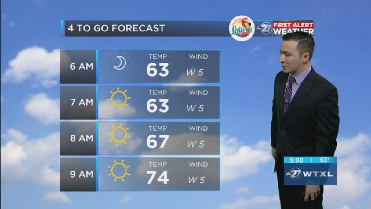 First Alert 4-to-Go Forecast: May 11, 2018