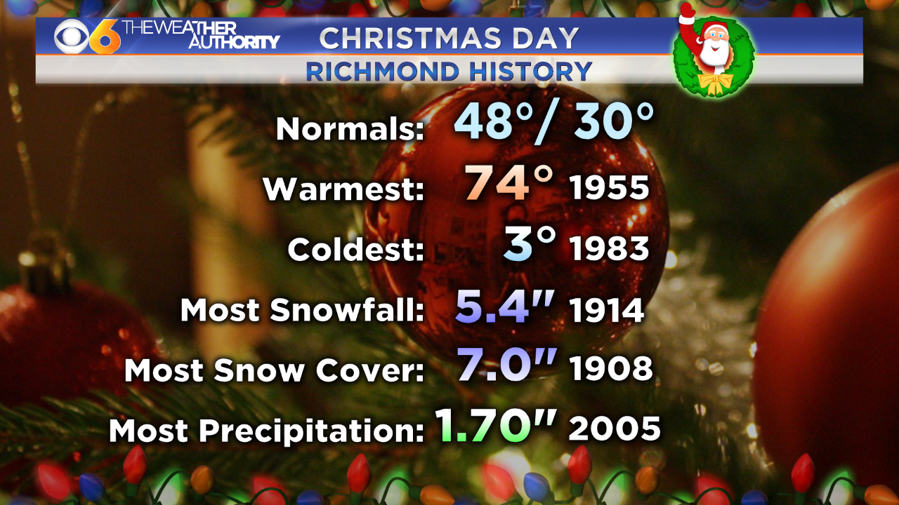 Christmas 2015 is officially the warmest ever in Richmond