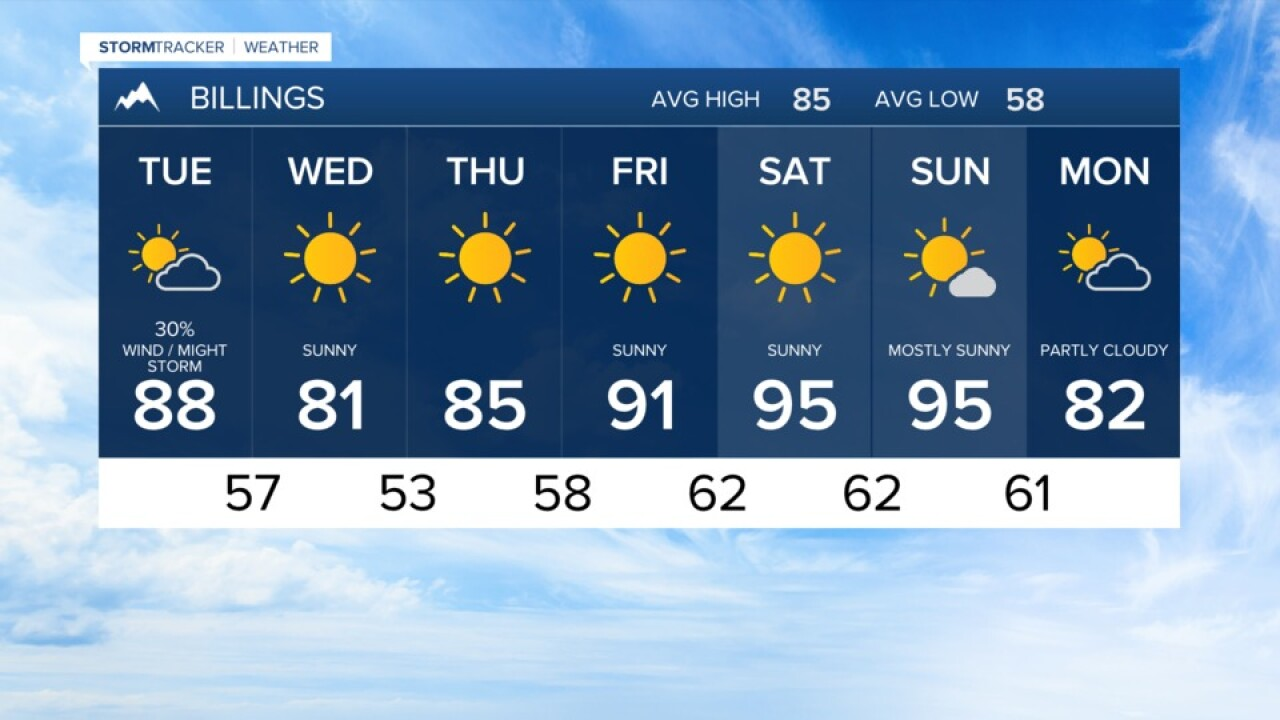 7 DAY FORECAST TUESDAY JULY 7, 2020