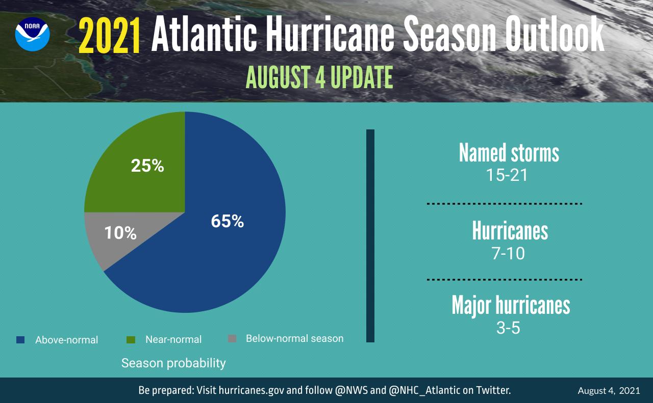 2021 Atlantic Hurrican Season Outlook.png