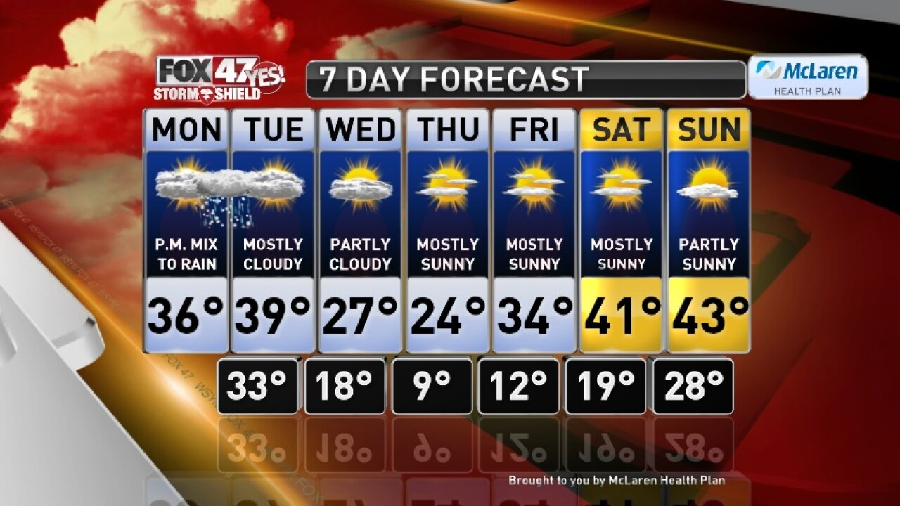 Claire's Forecast 2-17