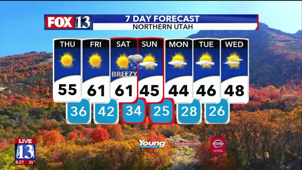 Sunny but colder weather for UtahThursday