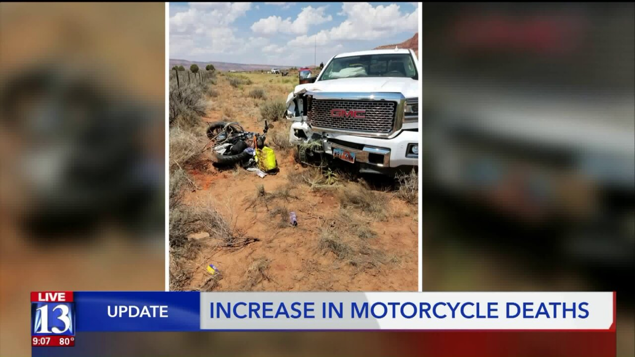 UHP warns motorcyclists as fatalities spike inUtah