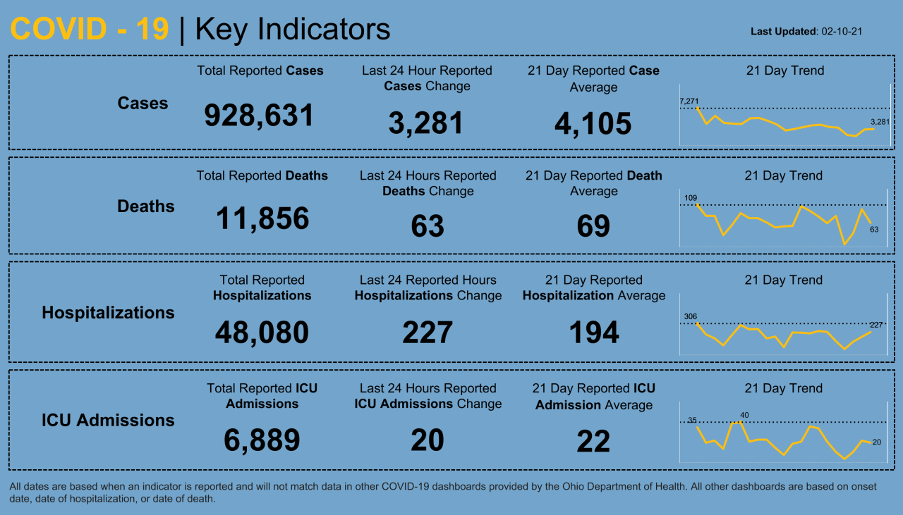 Dashboard _ Key Indicators (21).png