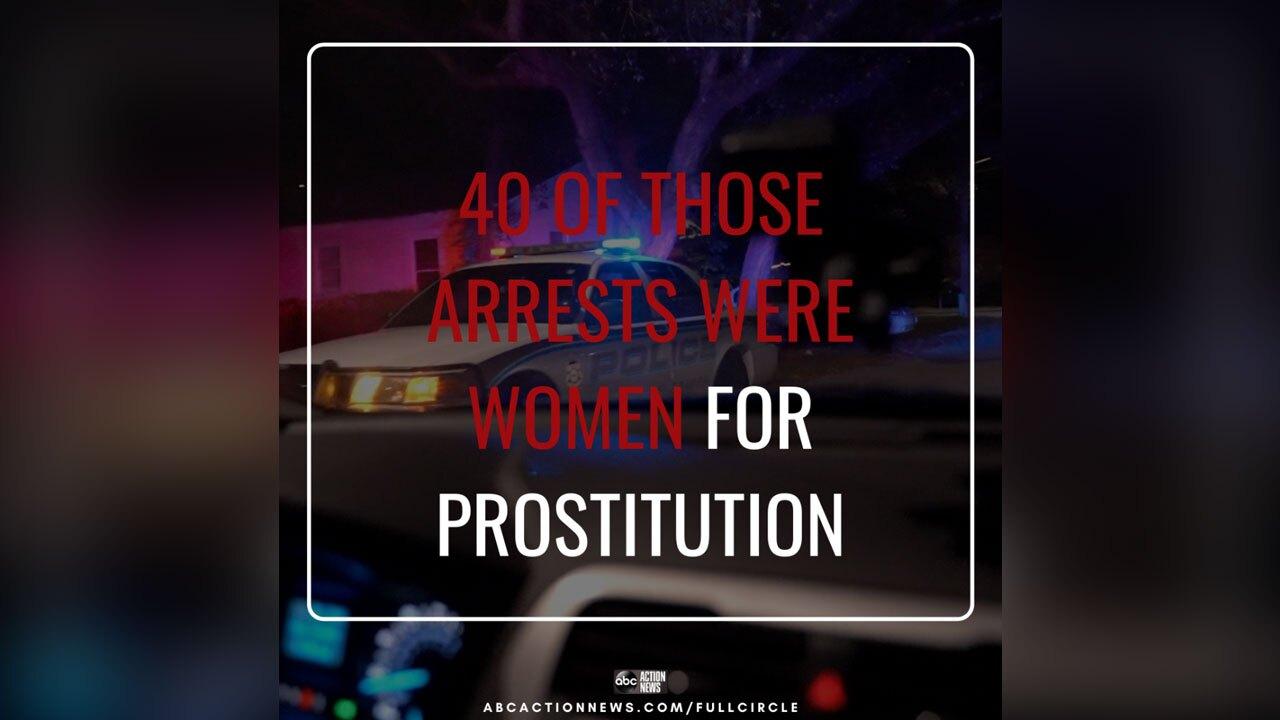 Digital Story Elements-sex trafficking-crime (5).png